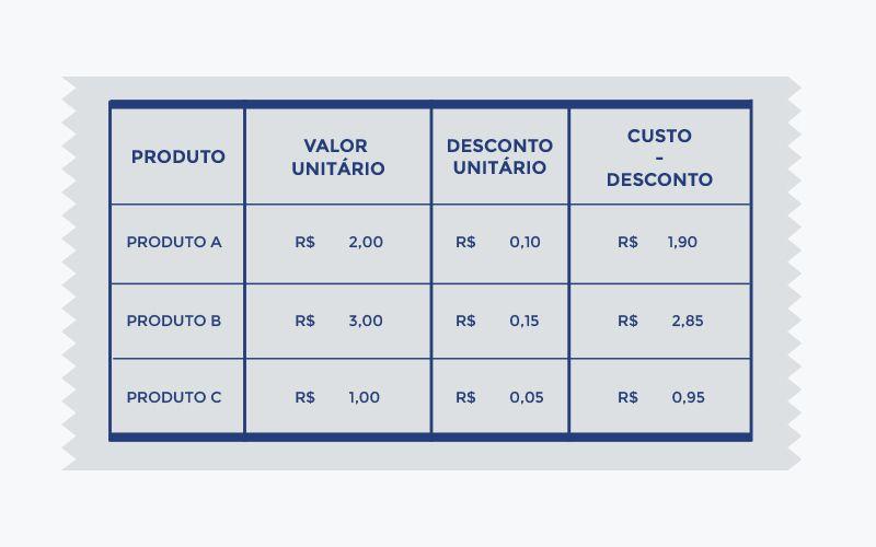 valor_desconto_2