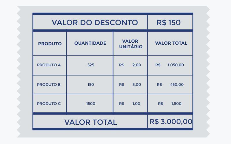 valor_desconto