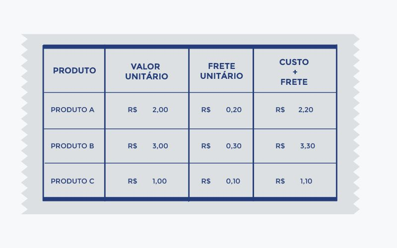 valor_frete_2