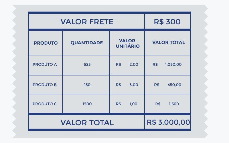 valor_frete